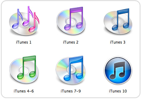 iTunes icons in history. iTunes圖像歷史