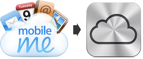 MobileMe to iCloud transition 轉換